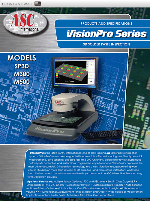 Vision Pro Series