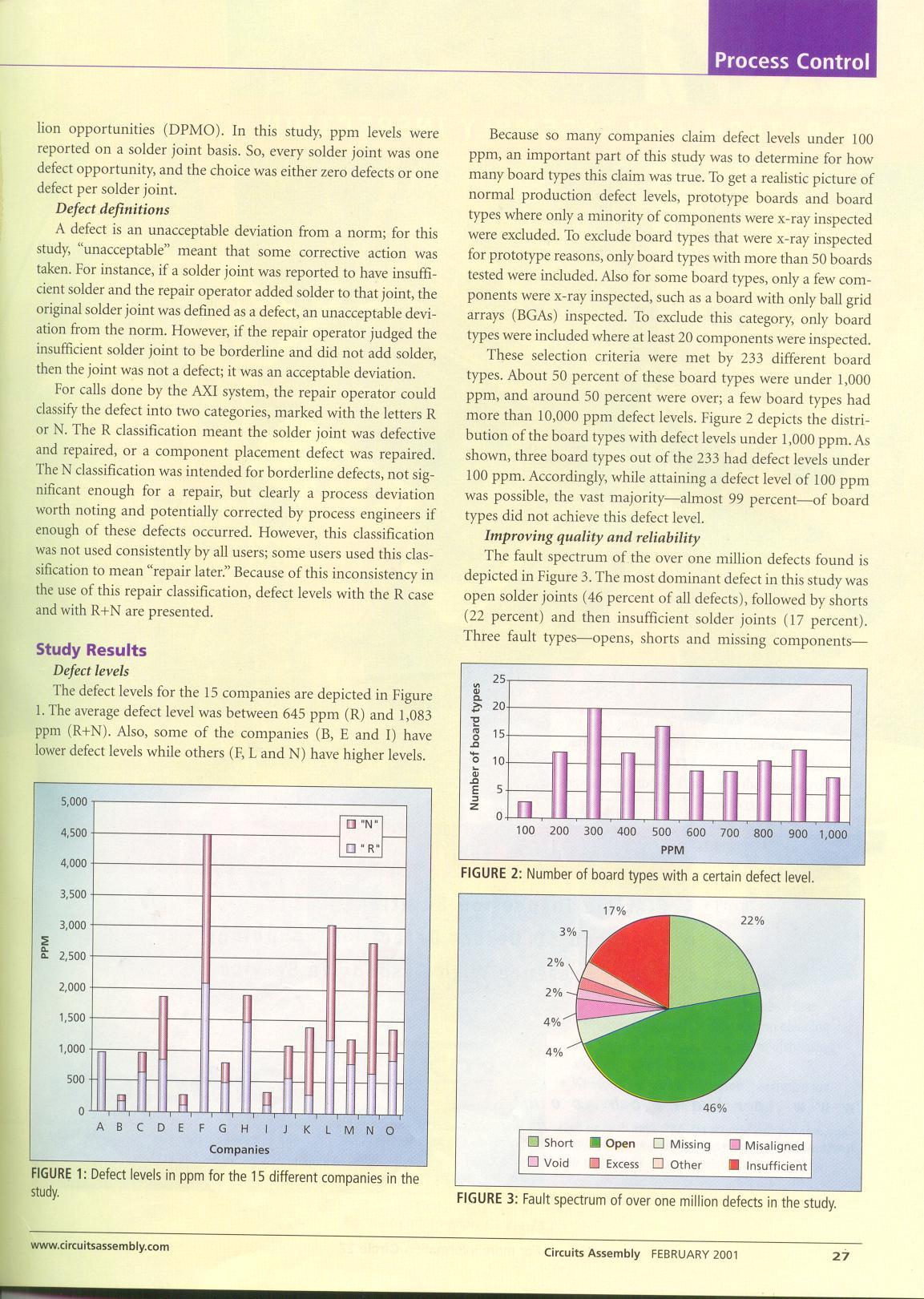 Billion2 SMT & SPI - Automated AOI