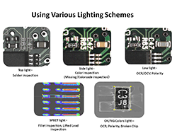 TechSAKILightingSchemes SMT & SPI - Automated AOI